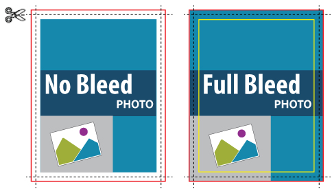 Infographic illustrating a non-bleed vs full bleed imprint on our calendar printing